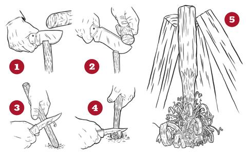 Feather Stick Illustration Instructions